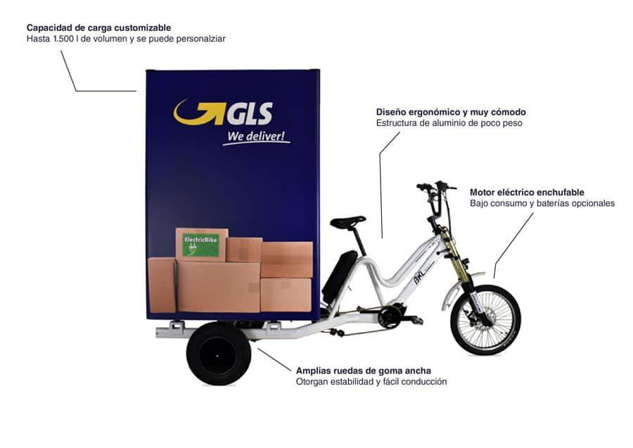 Ventajas de triciclos BKL